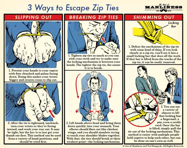 Escape from zip ties